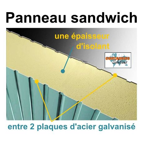 Schéma d'un panneau sandwich