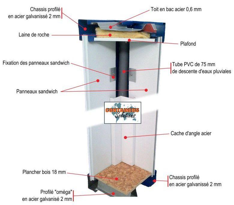 structure d'un shelter modulaire en panneaux sandwich